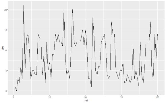 plot of chunk simulation
