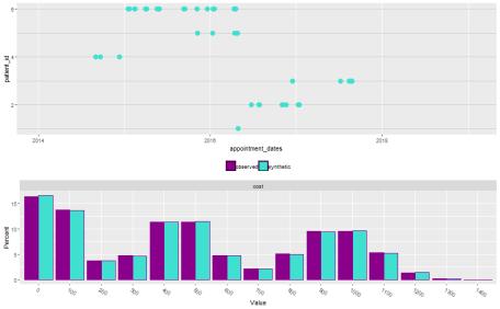 plot of chunk compare