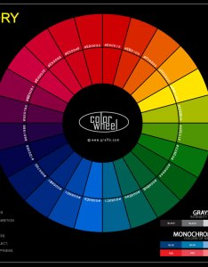Color wheel online also the chart poster for classroom  graf  rh