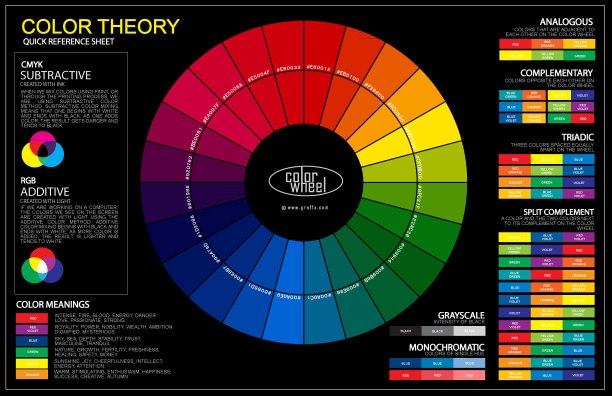 prinsip desain warna