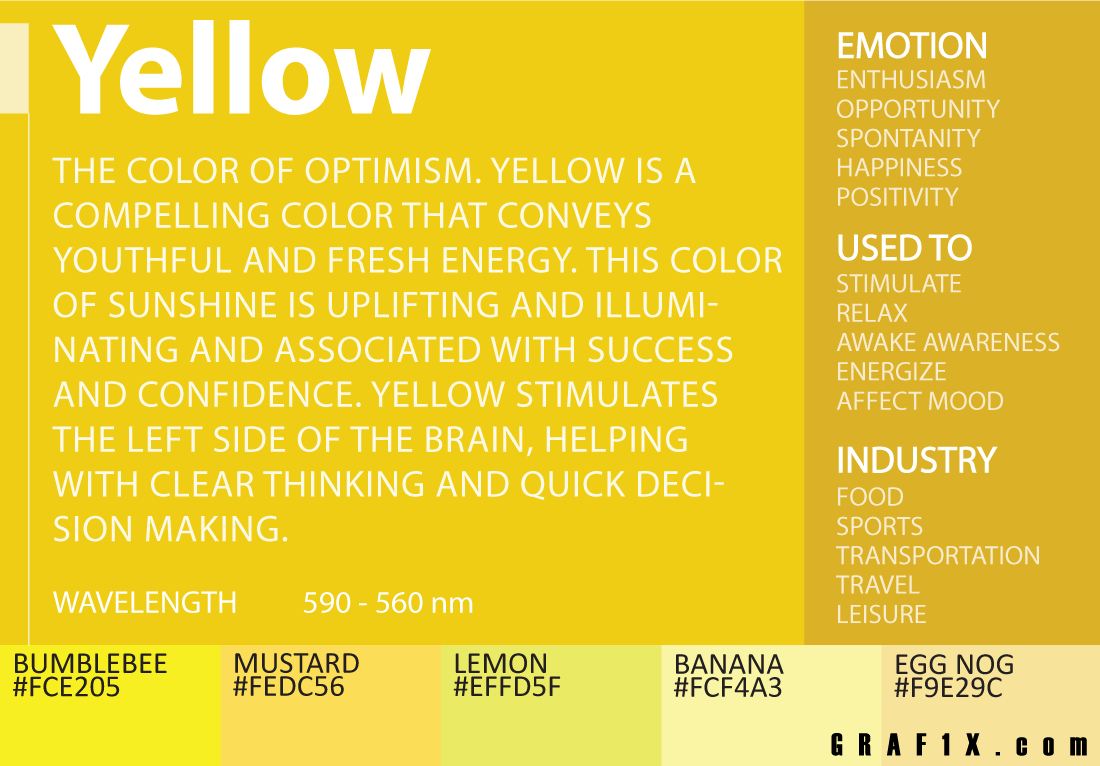 Yellow Color Meaning