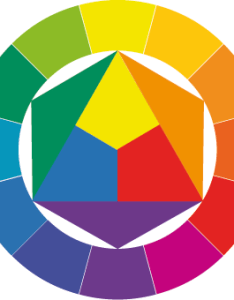 Johannes itten color wheel also the chart poster for classroom  graf  rh