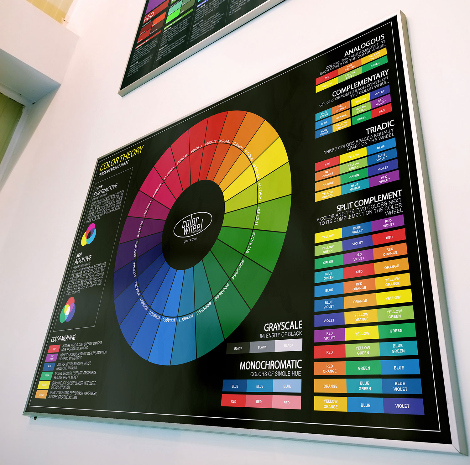 Color Wheel Poster Graf1x