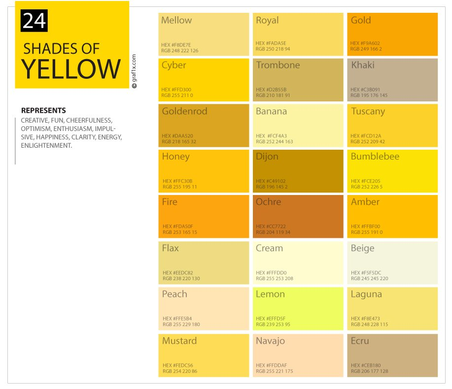 Shades Of Yellow Color Palette Chart Swatches