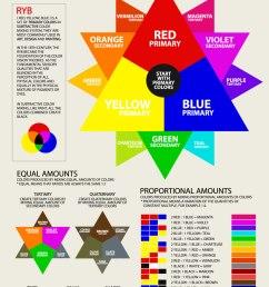 color mixer guide [ 933 x 1400 Pixel ]