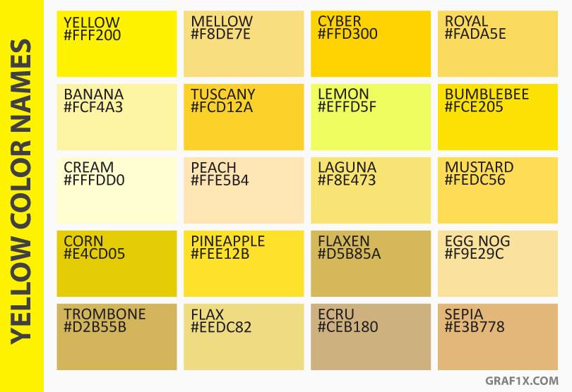 Yellow Color Names  graf1xcom