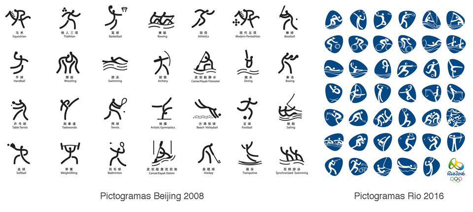 comparacion-pictogramas-beijing-2008-y-rio-2016