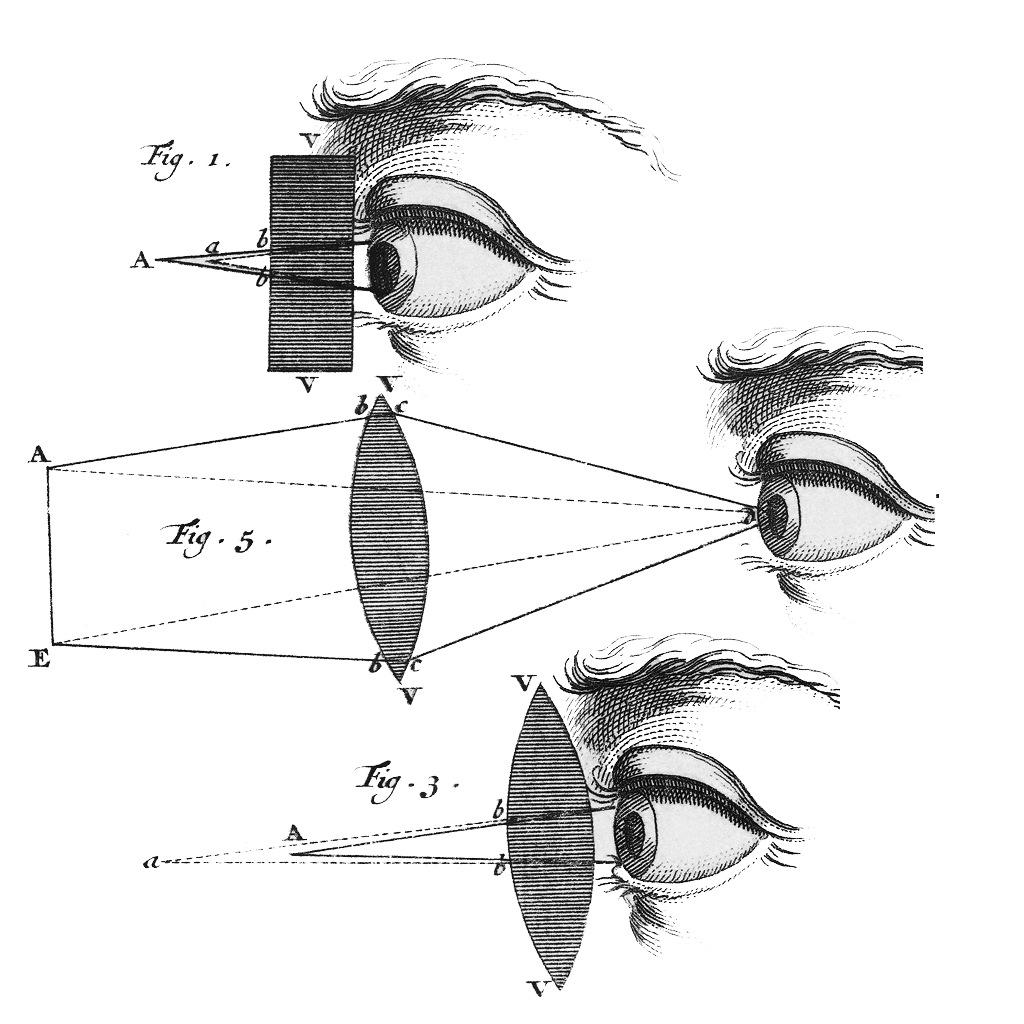 vintage diagram direct tv dvr wiring free photoshop brushes anatomical eye diagrams the