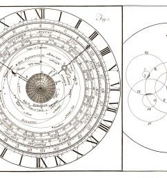 vintage clock diagram [ 2550 x 1800 Pixel ]