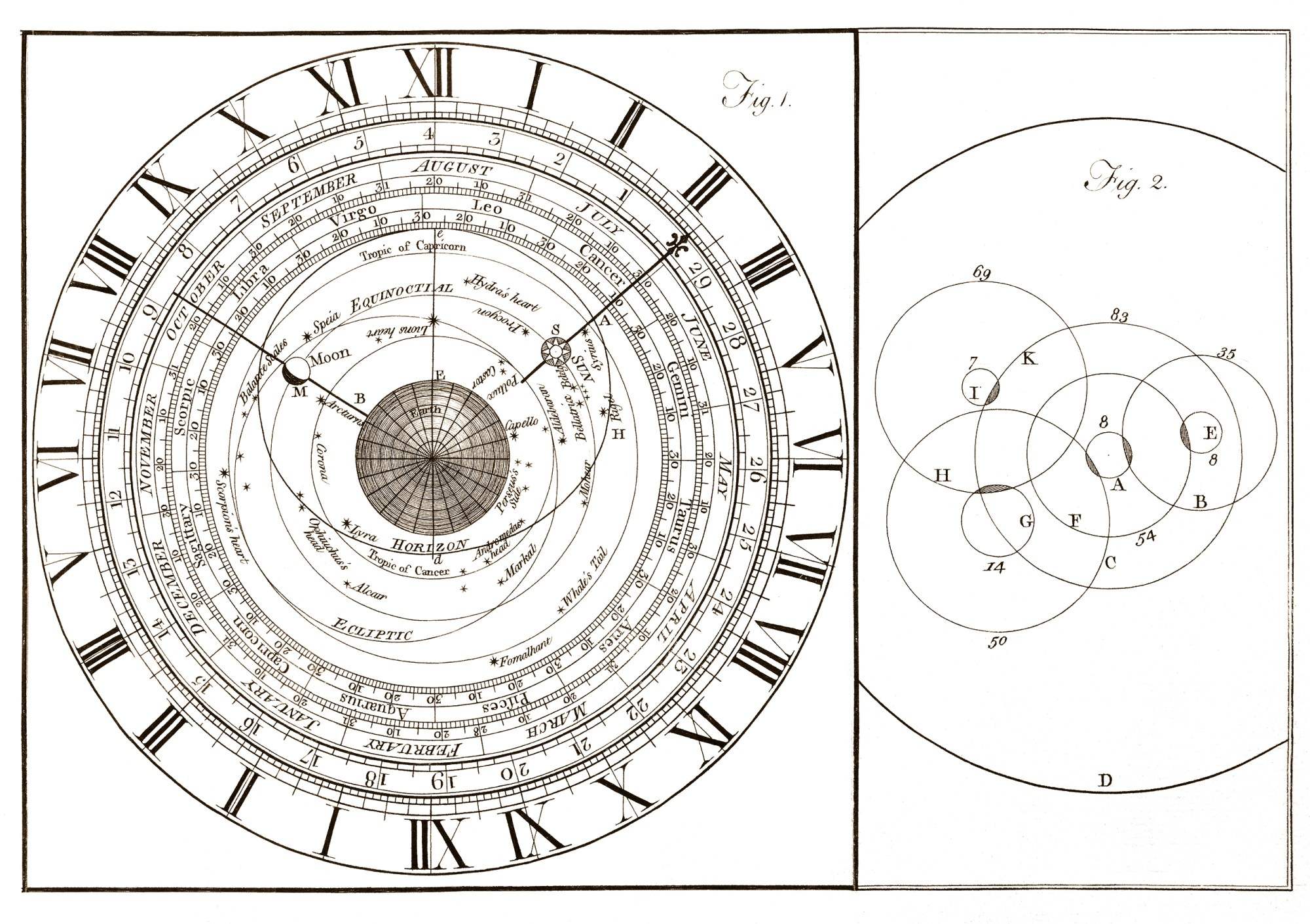 hight resolution of vintage clock diagram