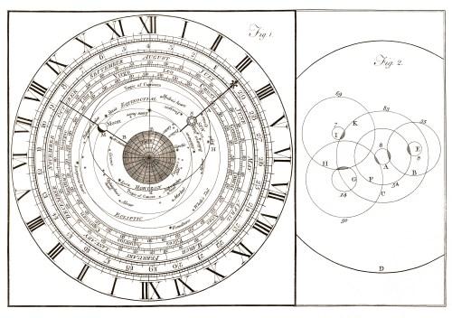 small resolution of vintage clock diagram