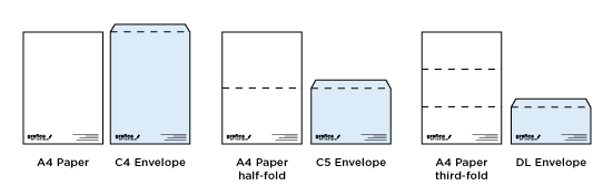 An illustration of common envelope sizes