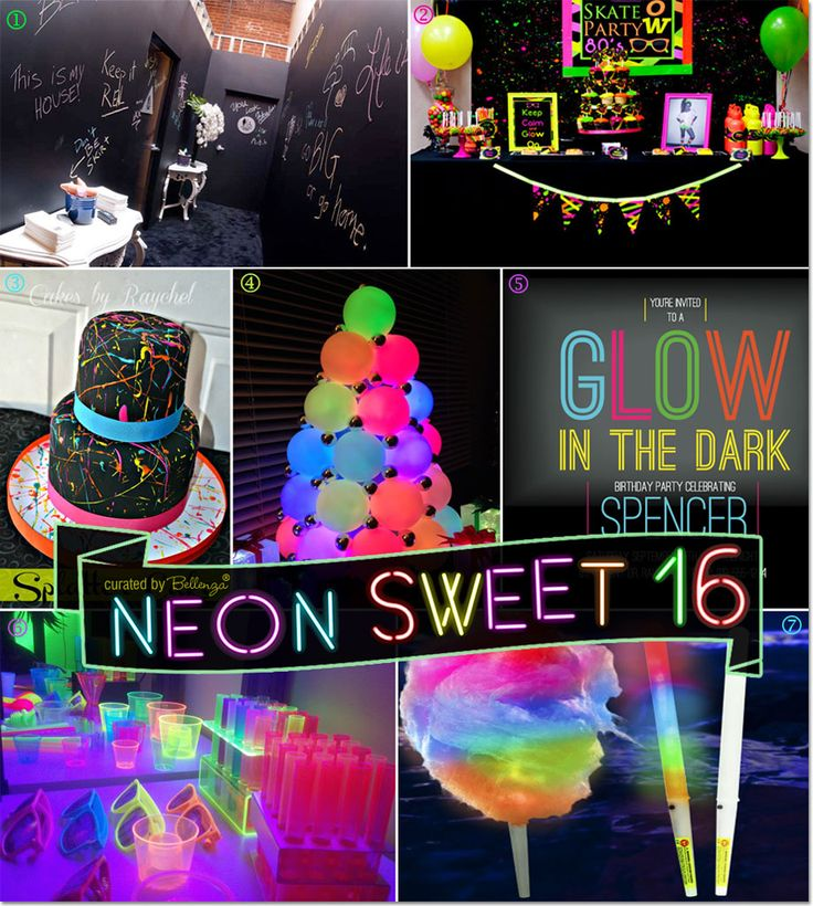 sweet sixteen themes and