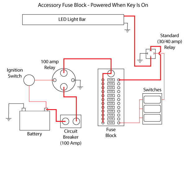 dual battery isolator wiring diagram boat ford mondeo mk3 stereo acc fuse block install - page 4 polaris rzr forum forums.net