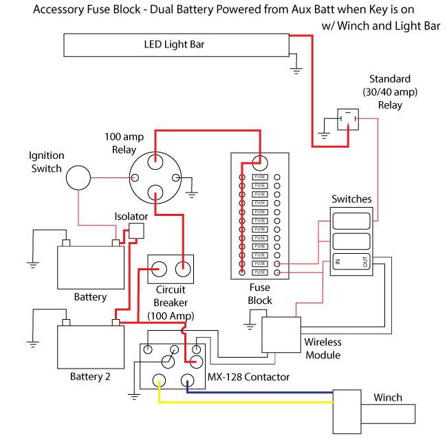 led light bar relay wiring diagram shovelhead acc fuse block install page 27 polaris rzr forum forums net dual