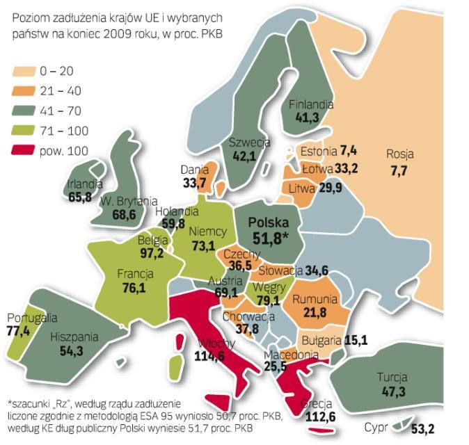 Wielu członków strefy euro ma problem ze spełnianiem kryterium zadłużenia. W wielu wypadkach zadłużenie o kilkadziesiąt pkt proc. przekracza dopuszczalny poziom – 60 proc. PKB.