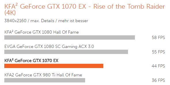 kfa2-gtx-1070-ex-benchmark-4k-test