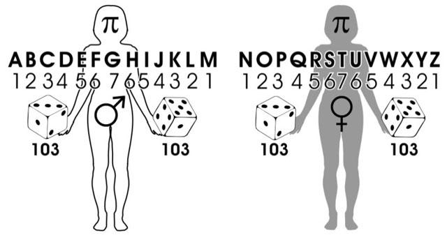 Decoding The Gematria Of The English Alphabet