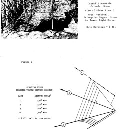 catskill mountain calendar stone identified by jay wilcox in 1981 on plateau mountain from neara journal [ 1047 x 1421 Pixel ]