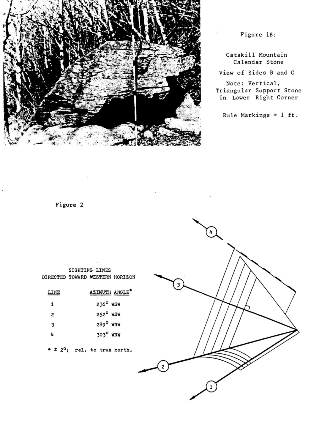 hight resolution of catskill mountain calendar stone identified by jay wilcox in 1981 on plateau mountain from neara journal