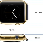 Why the Gold Apple Watch Edition Must Cost $10,000