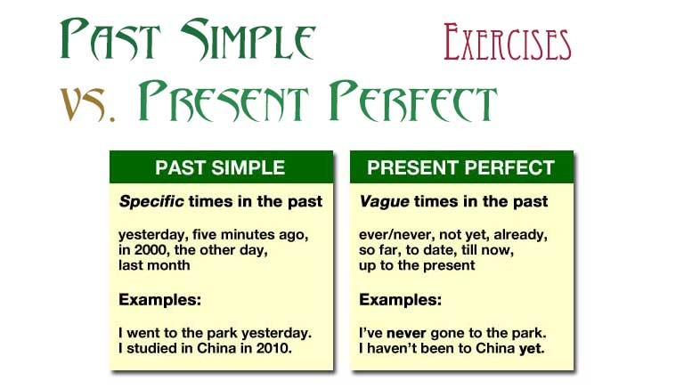 Past Simple Vs Past Participle