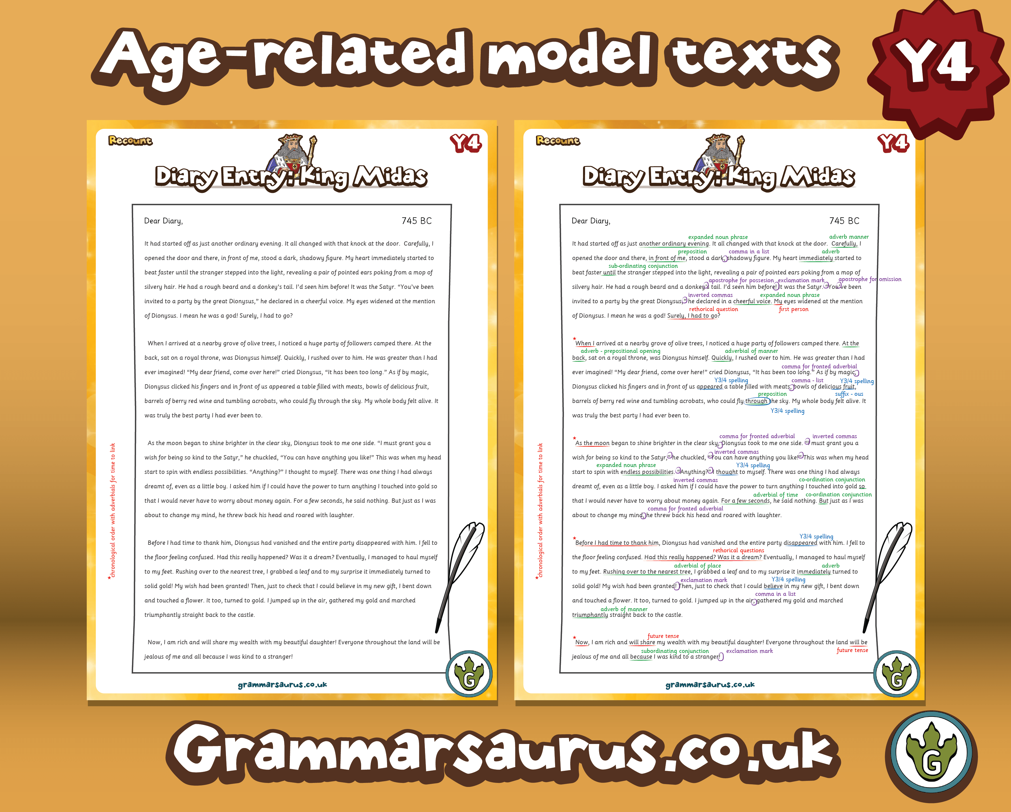 Viking Biography Ks2 Ks2 Model Texts Archives Grammarsaurus
