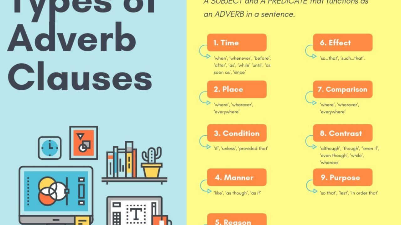 hight resolution of Adverbial Clauses: the Complete Guide with Types