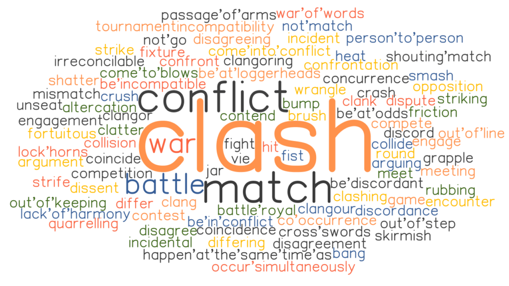 CLASH: Synonyms and Related Words. What is Another Word for CLASH? - GrammarTOP.com
