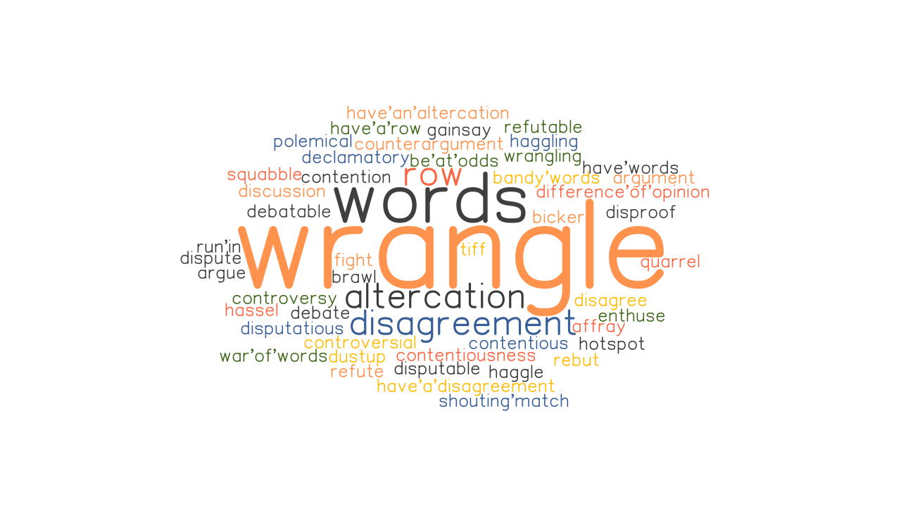 WRANGLE: Synonyms and Related Words. What is Another Word for WRANGLE? - GrammarTOP.com