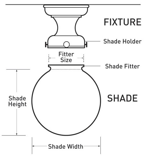 How to Measure a Glass Shade with a Neck for a Fitter with