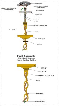 Chain Fixture Ceiling Canopy Diagram  Grand Brass Lamp