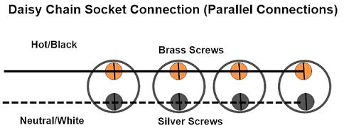 daisy chain wiring diagram doctor who tardis interior biphase free for you site rh 4 2 lm baudienstleistungen de