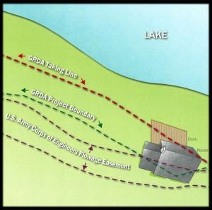 GRDA Grand Lake property line