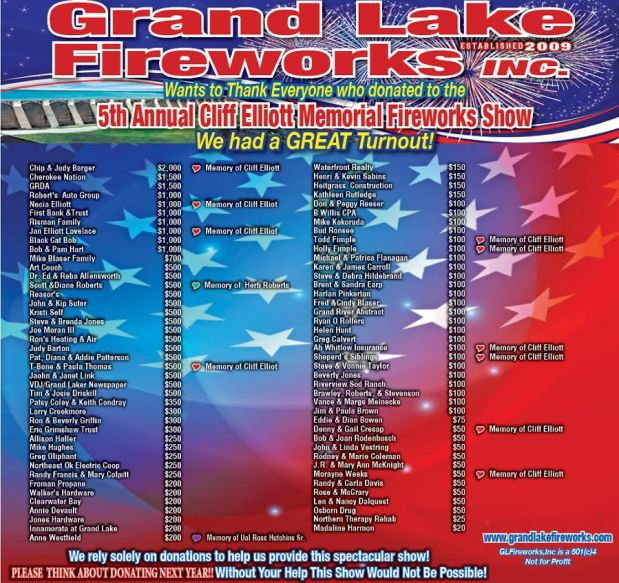 Grand Lake Fireworks 2016 Donations