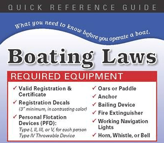 Quick Reference Boating Laws and Safety