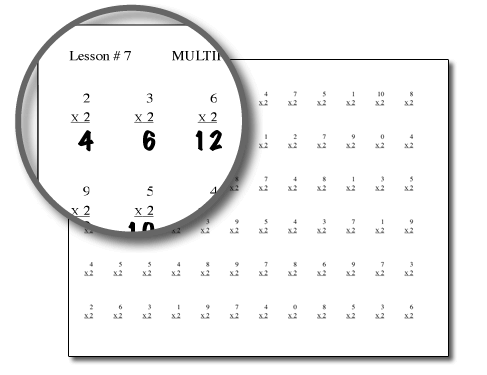 Learn Multiplication & Division Together In An Easy and