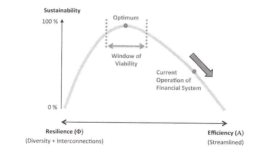 Economics: Seeking Optimal Balance (4/6)