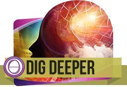 THETAHEALING® Dig Dipper 13.05.20 – 14.05.20 in Ramat-Gan