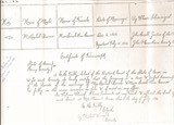 AshelBurris & sarah's wedding certificate