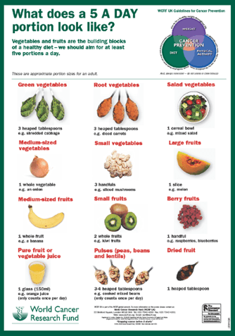 5-a-day portion poster - Granny's Tips