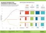 Avoiding-the-impacts-of-dangerous-climate-change-AVOID-2-INDCs-infographic