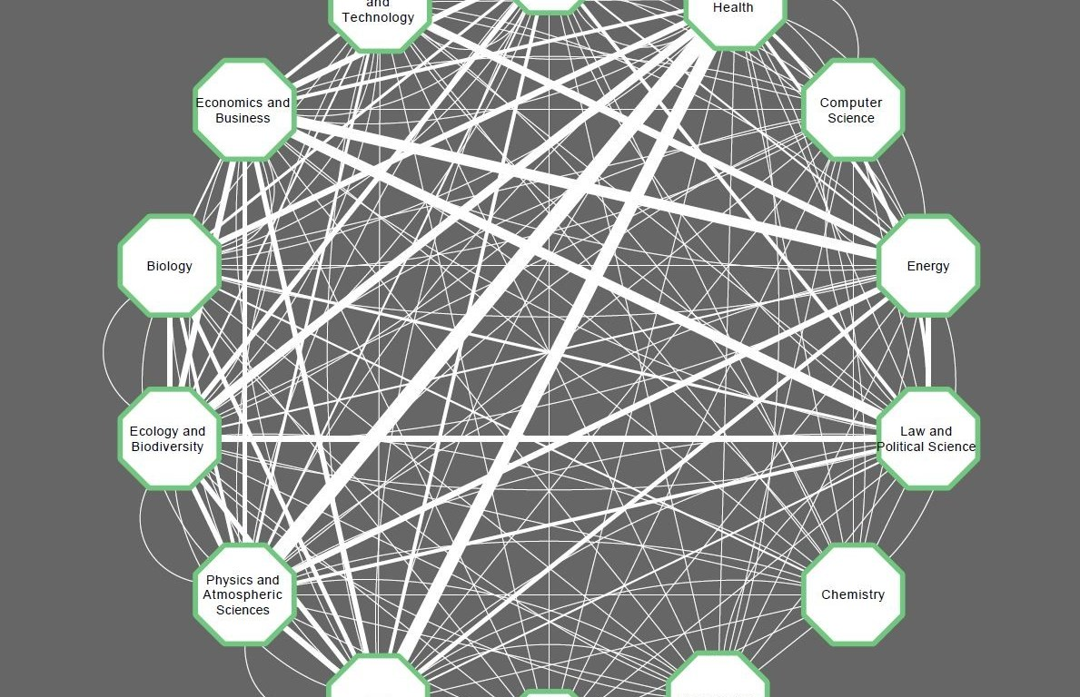 Graphic showing desired links between disciplines