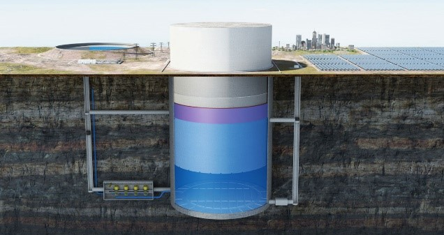Heindl's Gravity Storage - graphic showing a huge mass of rock in a cylinder, held up by water