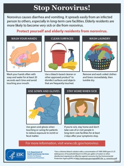 Norovirus | Granthealth org