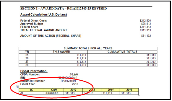 Frequently Asked Questions NIH Salary Cap In FY2012