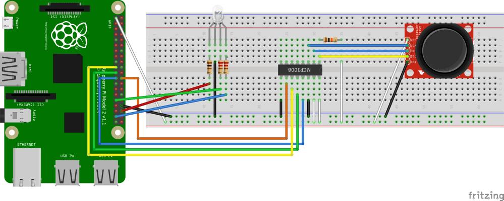 medium resolution of joystick color wheel