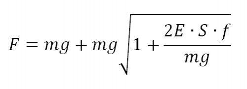 calculo altura x peso