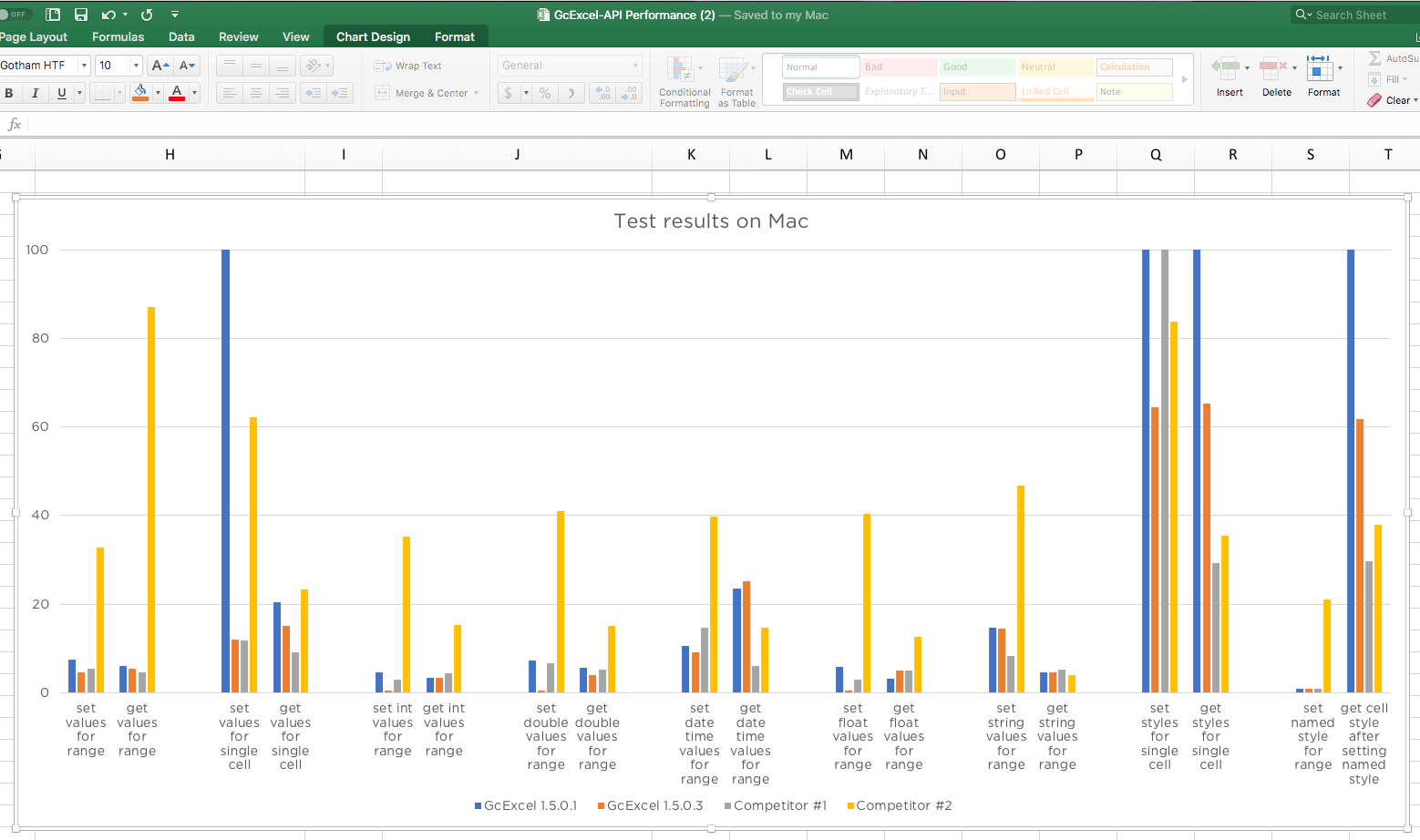 Performance Improvements In Documents For Excel