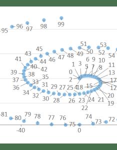 Net chart overlapping data labels also flexchart control visual studio components componentone rh grapecity